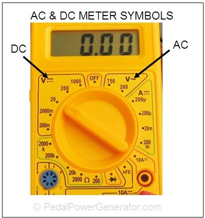 Source meter
