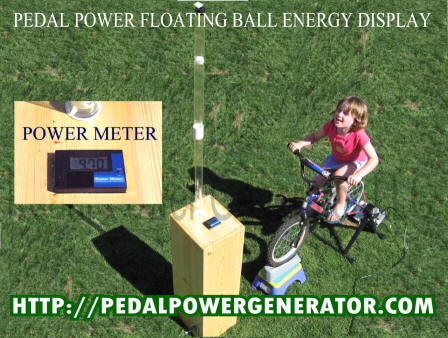 floating-ball-energy-display-bike-generator.htm
