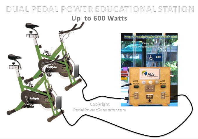 dual pedal power bicycle generator interactive educational experimental station