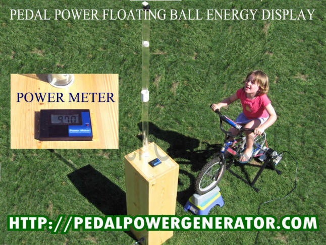floating ball energy power display with watts up power meter perfect for green festival / trade shows / science fair / classroom renewable energy  lab