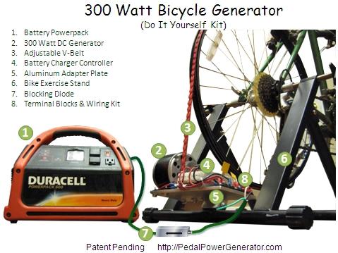 Bikes Electrical Dynamo Image