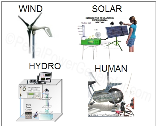 ... alternative energy solar energy renewable energy alternative energy