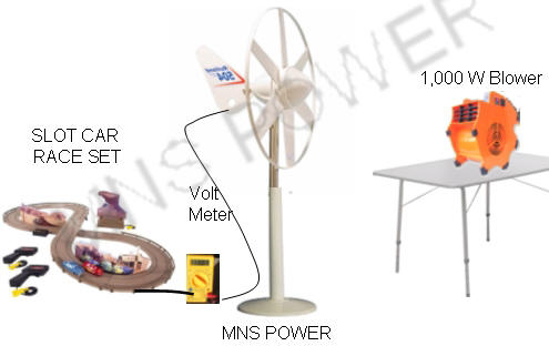 wind turbine slot car race alternative energy race
