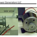 Generator Dynamo