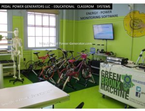 Student powered classrom
