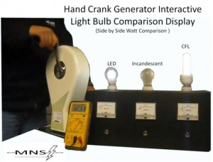 Pedal A Watt hand crank generator interactive system shows difference between light bulbs