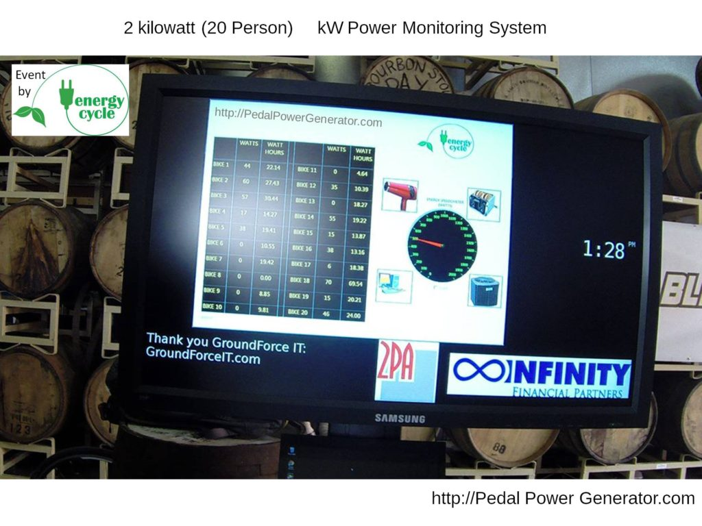 20 Person power monitoring LabVIEW software