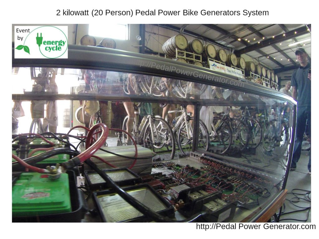 Pedal power battery storage system inverter