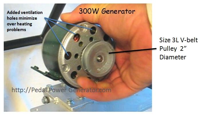 300w Generator Dynamo Permanent Magnet Pedal Power