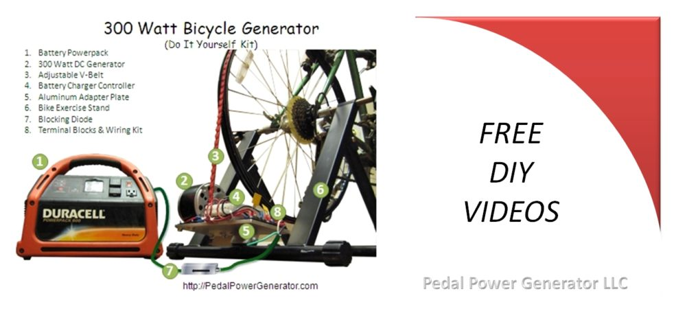 Free DIY BYO videos for building your own bike generator