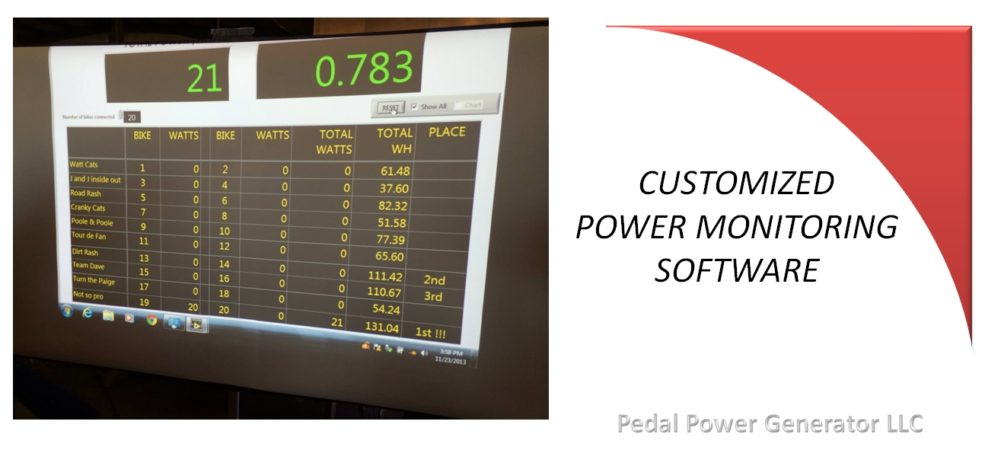 Power Monitoring Software