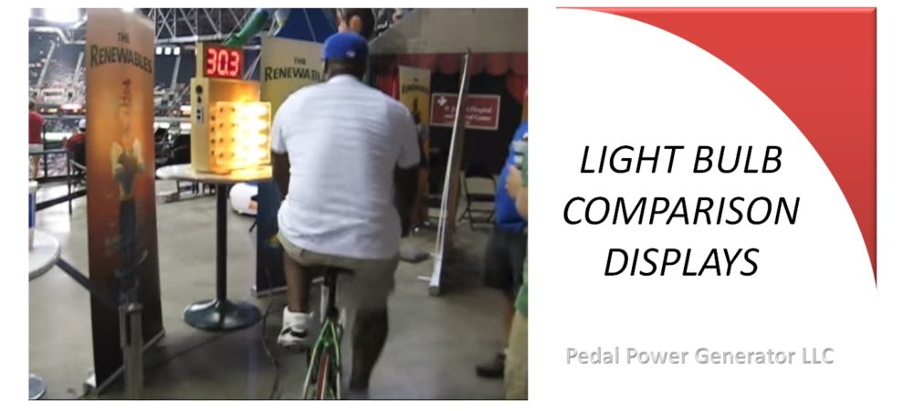 Light bulb comparision display bicycle generator