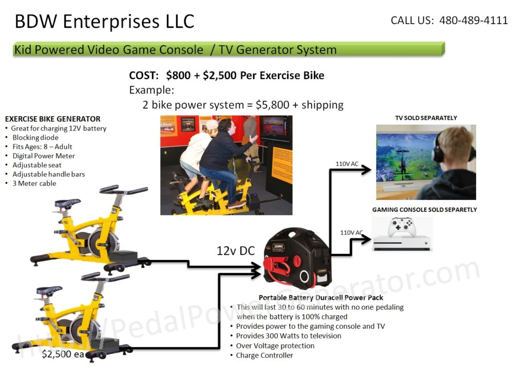 Two person exercise bike generator system for kids or adults to power TV  or video game console up to 200 Watts output
